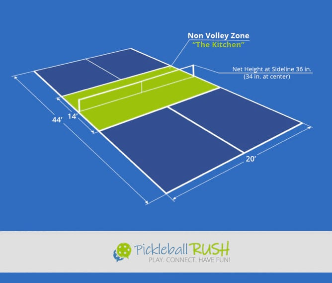 Pickleball For Beginners Everything You Need To Know